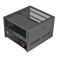 Power Supplies & Cabinets